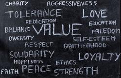 core-values-blackboard-cloud-words-black-chalkboard-65245027