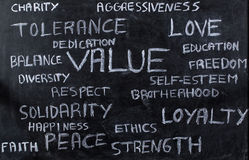 core-values-blackboard-cloud-words-black-chalkboard-65245027